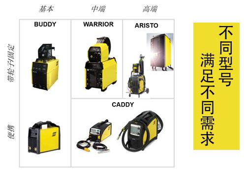 多功能数字化焊机